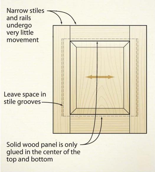 woodmovement_illustration2.jpg