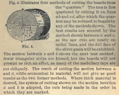 Building Trades Pocketbook 1905 - Quartersawing